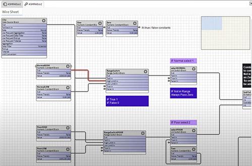 Niagra Analytics Setup